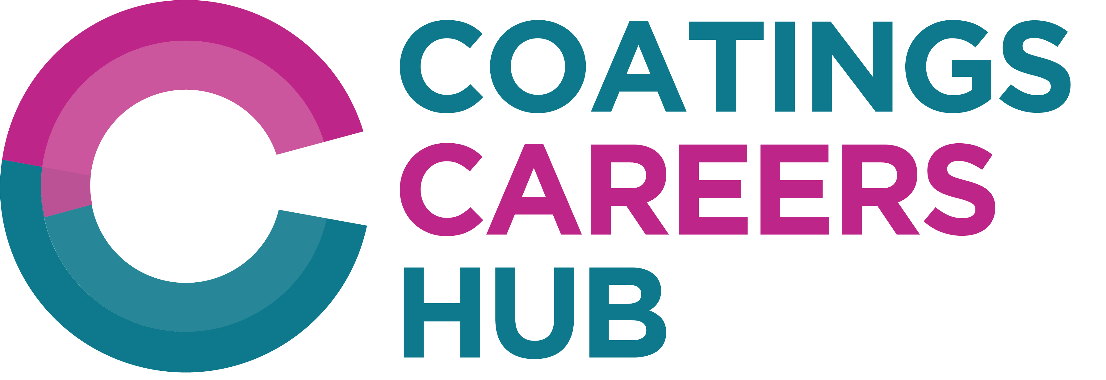 Coatings Careers Hub